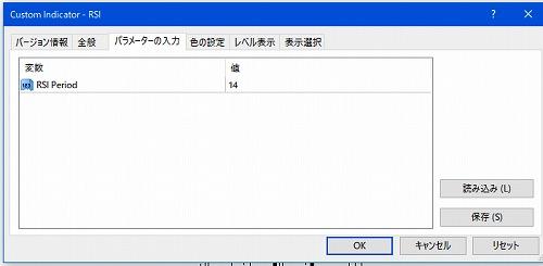 RSIをMT4で表示させ設定する方法パラメータ