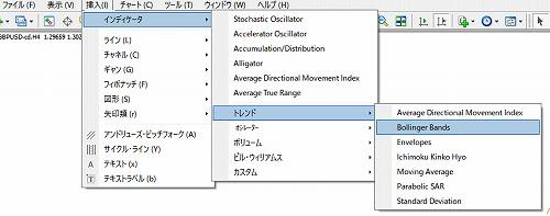 MT4におけるボリンジャーバンドの設定方法